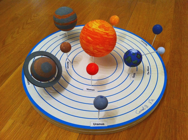 The_Solar_System