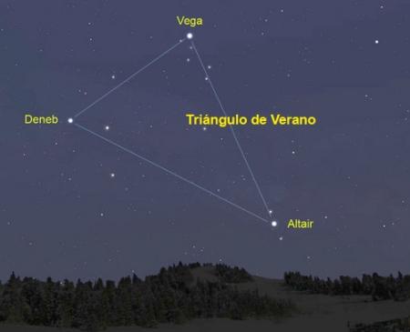 Triangulo_de_verano